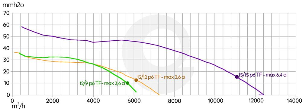 Def-Grafico-P6-2
