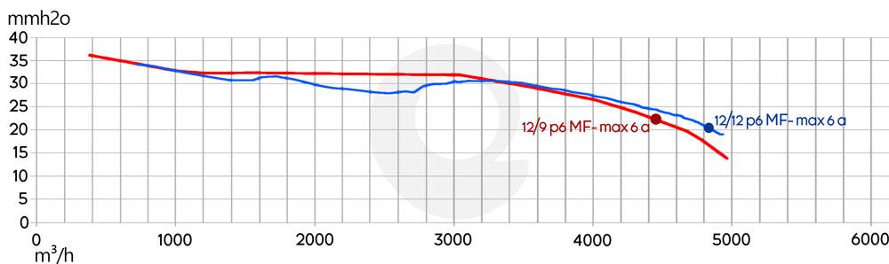 Def-Grafico-P6-3