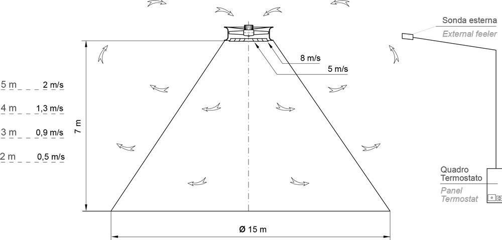 Dimensione2-df