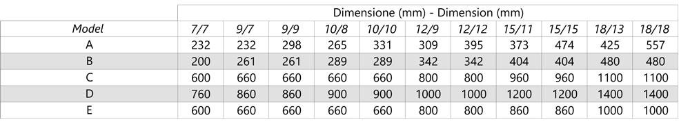 Dimensioni-vct