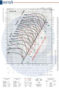 Grafico-DAT-10-8