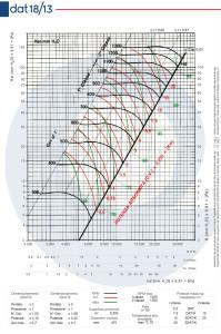Grafico-DAT-18-13
