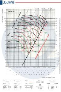 Grafico-DAT-18-18