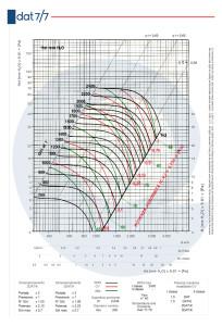 Grafico-DAT-7-7