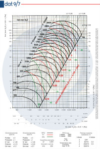 Grafico-DAT-9-7