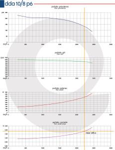 Grafico-DDA-10-8-P6