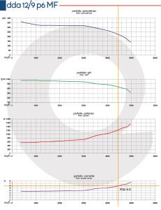 Grafico-DDA-12-9-P6-MF