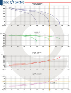 Grafico-DDA-7-7-P4--3VT