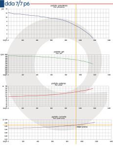 Grafico-DDA-7-7-P6